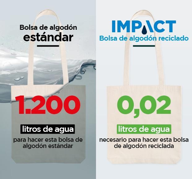 Bolsa Impact
