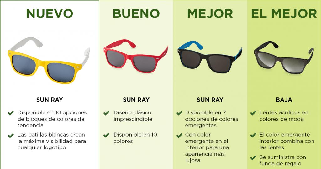 gafas Sun Ray y Baja